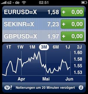 eurodollarusw.jpg