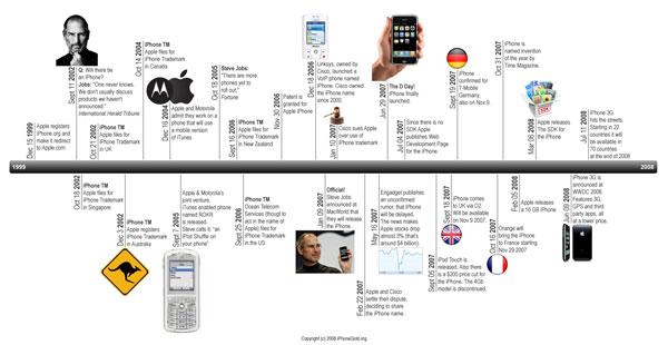 iphone-timeline-1.jpg