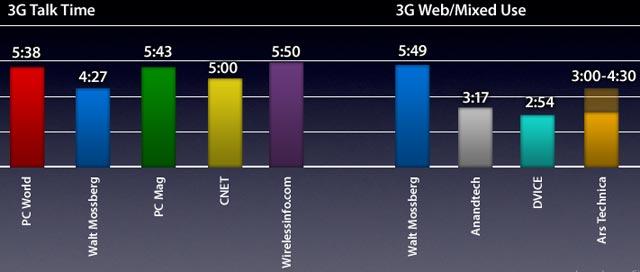 iphone_batterygrap.jpg