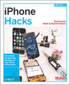 iphonehacks.jpg