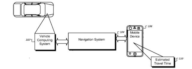 apple-iphone-navigation.jpg