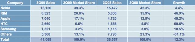 smartphonemarkt.jpg