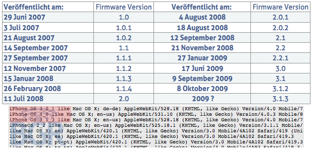 firmwareversionen.jpg