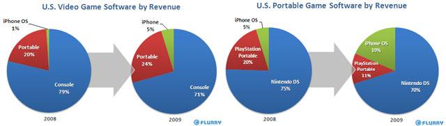 mobilespielemarktanteil.jpg