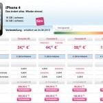 iphone4telekom