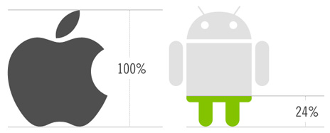 apple-vs-android-entwickler
