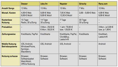 spotify-telekom-3-klein