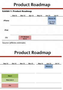 roadmap