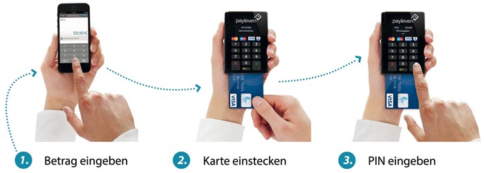 payleven2