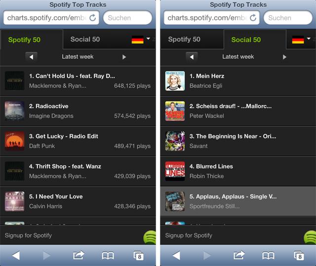 spotify-charts