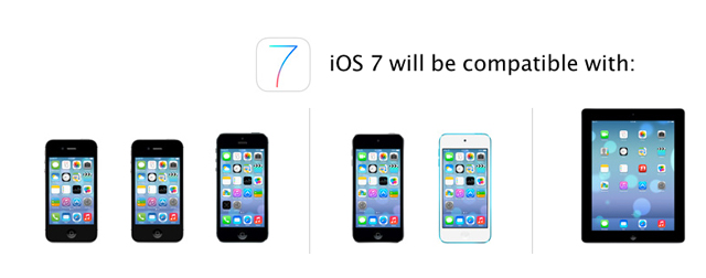 ios-kompatibel