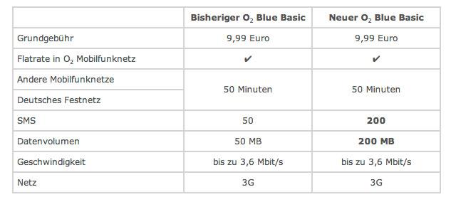 o2-blue-basic