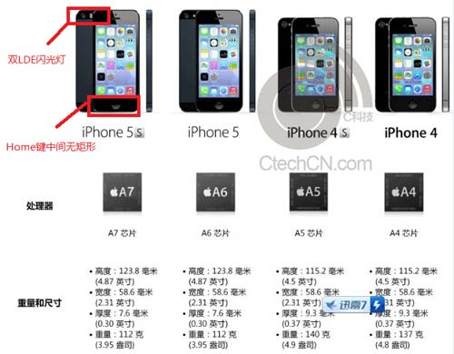 iphone-china-500