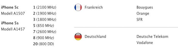 lte-deutschland