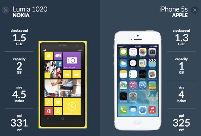 iphone-nokialumia