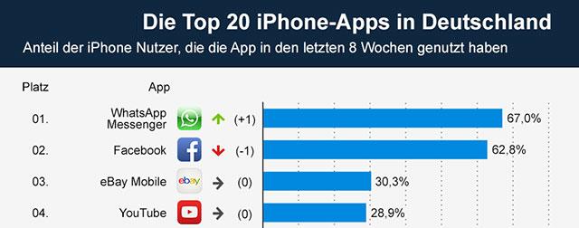 facebook ticker iphone app