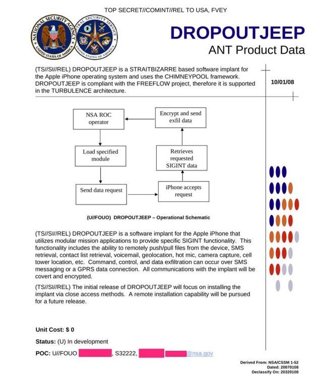 dropoutjeep-grafik