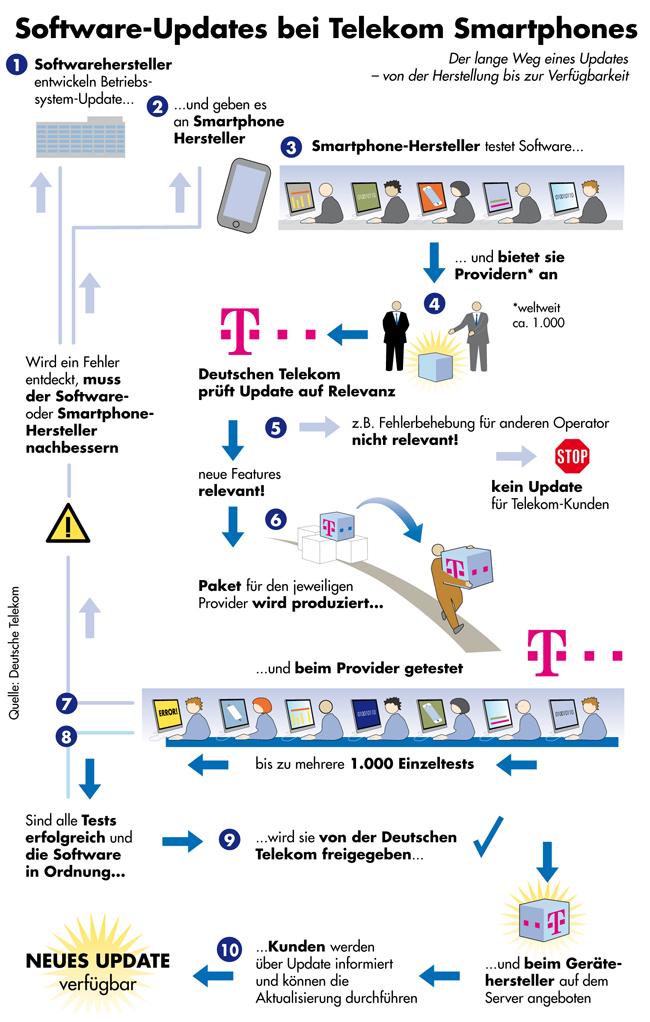 IP-Anschluss_final