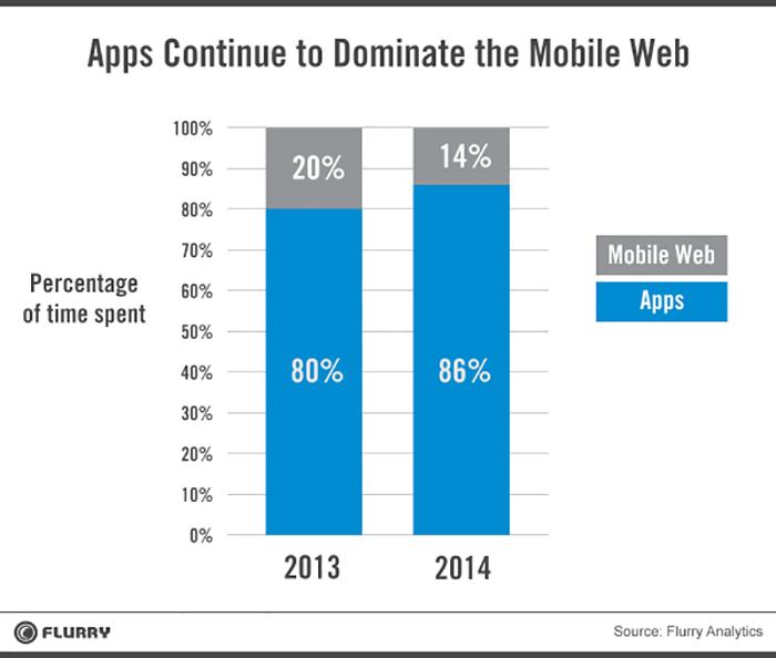 apps_dominate_hires-resized-600.jpg