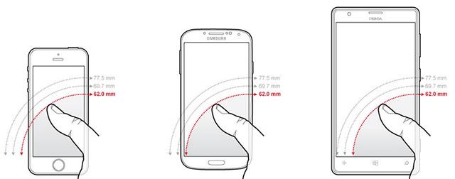 Iphone  Touchscreen Kalibrieren