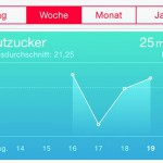 apple-health-blutzucker
