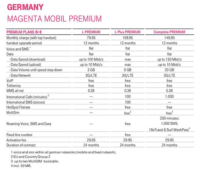 mobil-premiujm