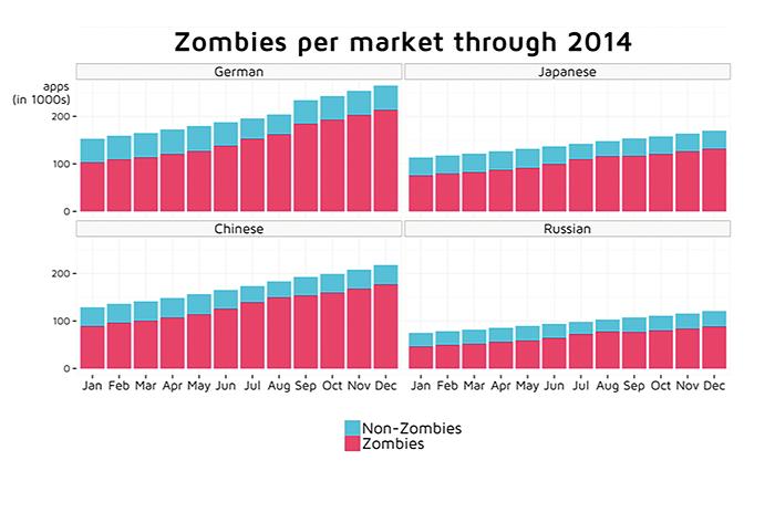 zombie-welt