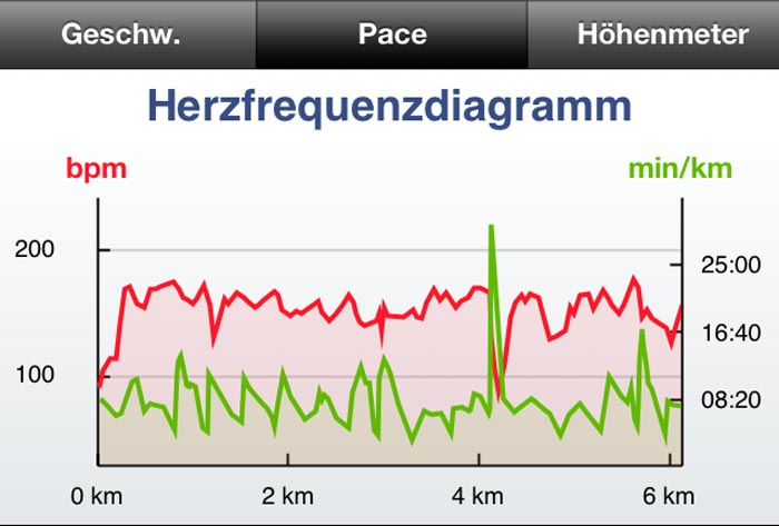 runtastic-bpm