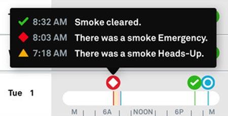 nest-app-details
